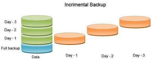 incrimetal-backup