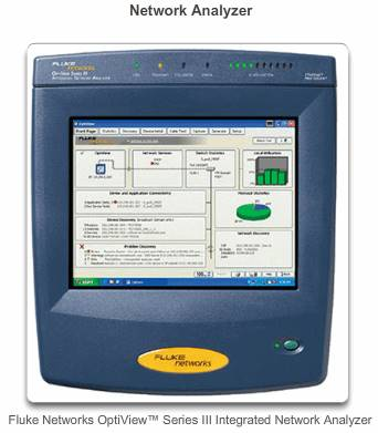 Network+analyzer