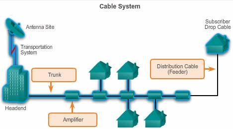 cable_system