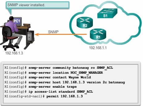configure SNMP