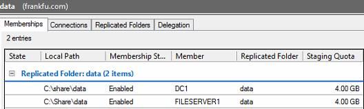 DFS configuration summary