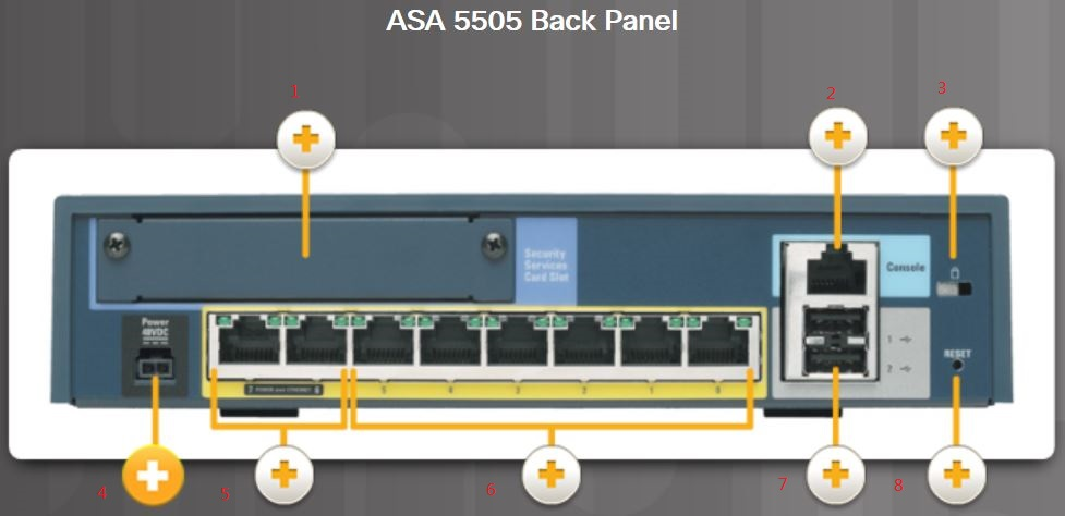 asa5505backpanel